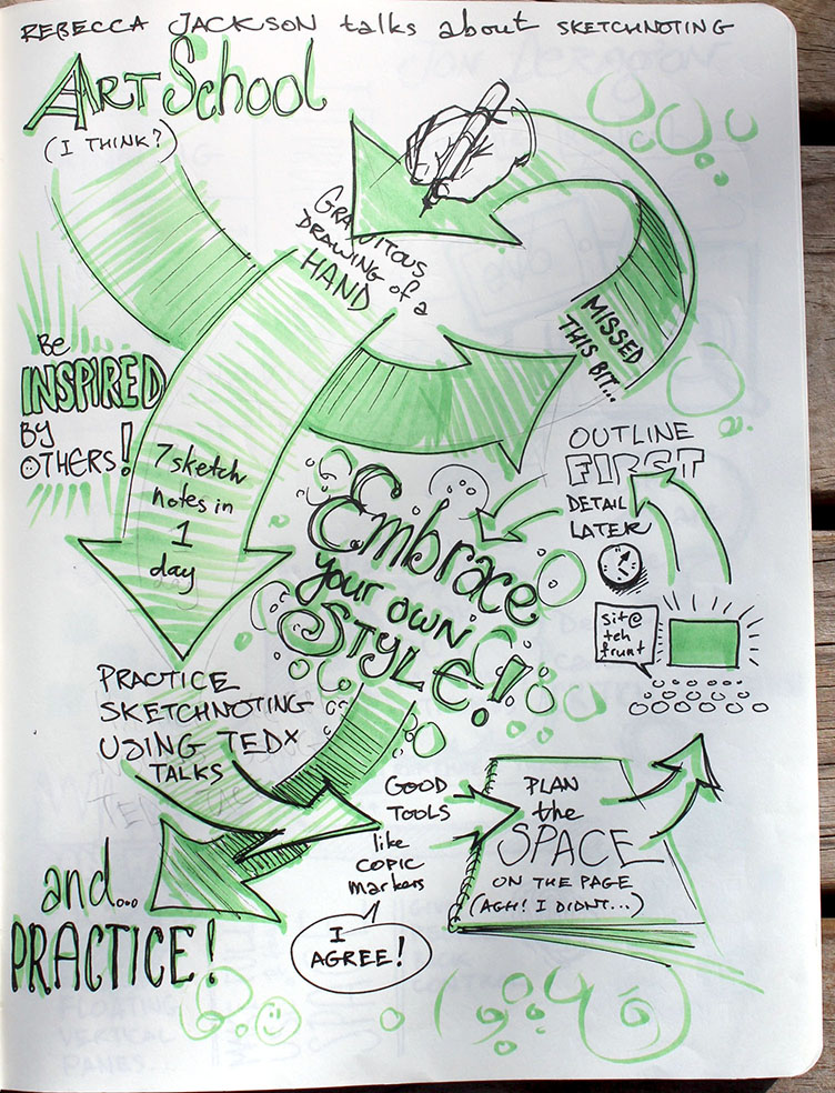 Sketchnote of Rebecca Jackson talking... about sketchnotes