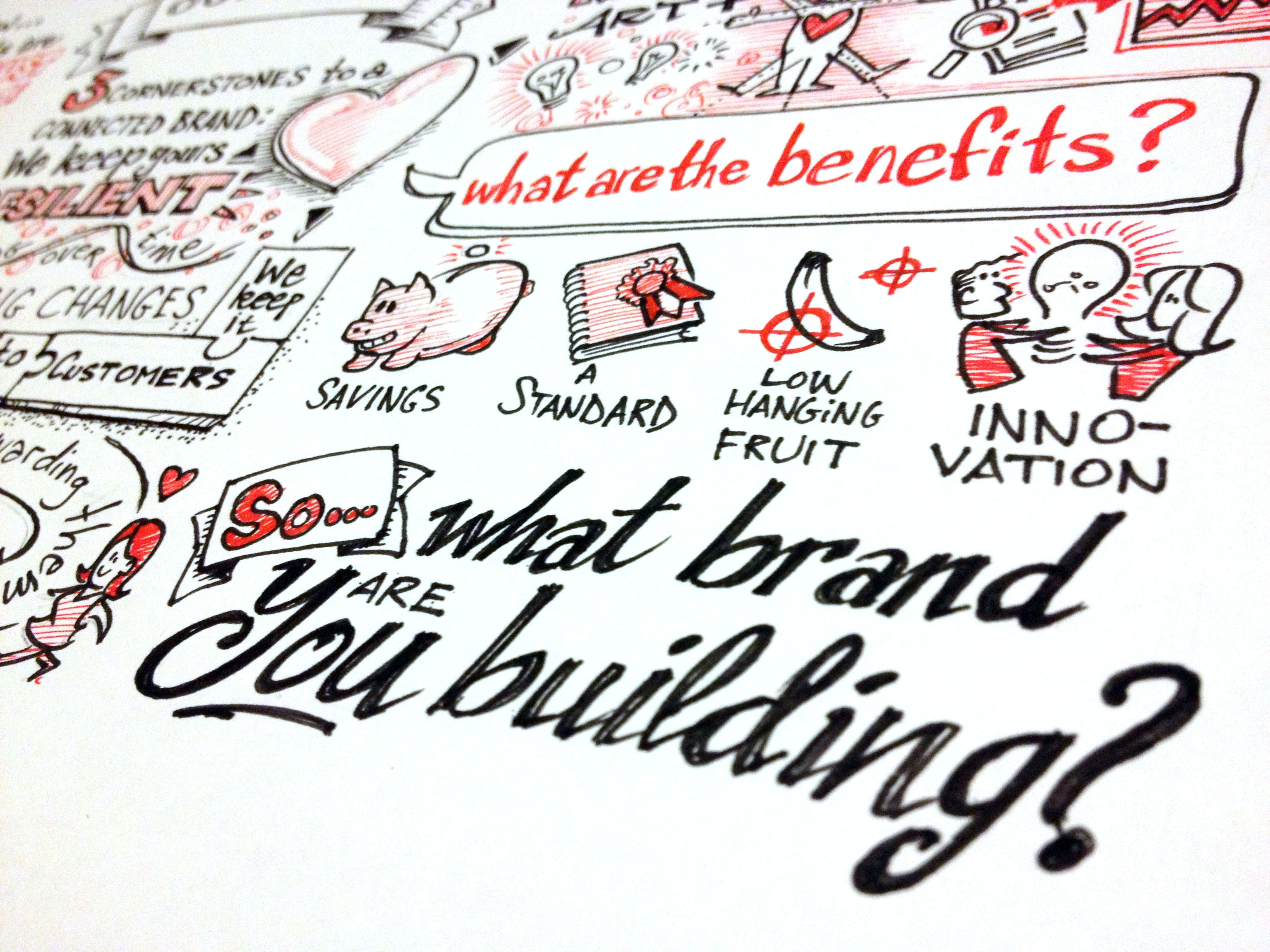 Portion of the sketchnote for TheConnectedBrand