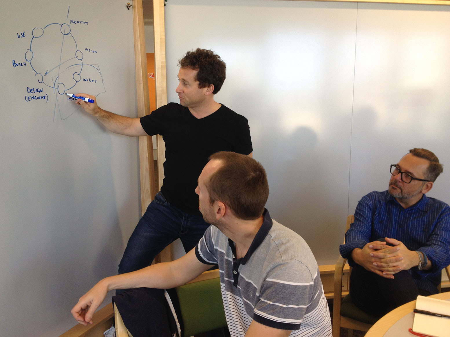 Lawrence Goldstone, Partner at The Difference, at the whiteboard