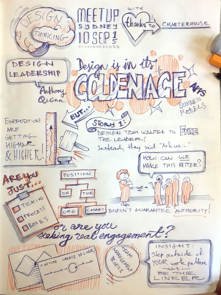Sketchnote - Design leadership, Sydney Design Thinking meetup